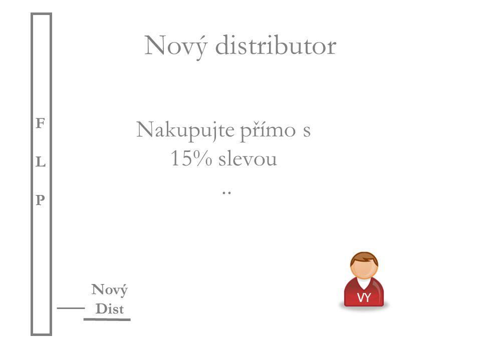 Když vaši noví distributoři nakupují, získáváte bonusy a… …jejich kreditní body se započítávají též do vašich aktivních bodů.