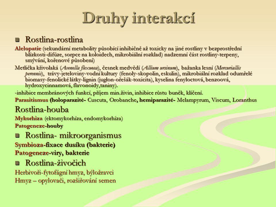 Druhy interakcí Rostlina-rostlina Rostlina-rostlina Alelopatie (sekundární metabolity působící inhibičně až toxicky na jiné rostliny v bezprostřední blízkosti-difúze, sorpce na koloidech, mikrobiální rozklad) nadzemní část rostliny-terpeny, smývání, kořenové působení) Metlička křivolaká (Avenella flexuosa), česnek medvědí (Allium ursinum), bažanka lesní (Mercuriallis perennis), trávy-jeteloviny-vodní kultury (fenoly-skopolin, eskulin), mikrobiální rozklad odumřelé biomasy-fenolické látky-lignin (juglon-ořešák-toxicita), kyselina fenyloctová, benzoová, hydroxycinnamová, flavonoidy,taniny).