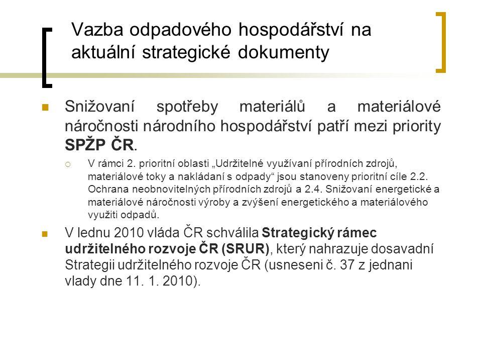 Vazba odpadového hospodářství na aktuální strategické dokumenty Snižovaní spotřeby materiálů a materiálové náročnosti národního hospodářství patří mezi priority SPŽP ČR.