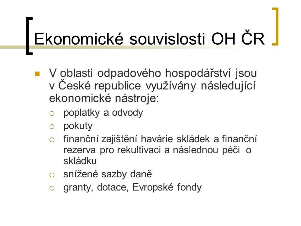Ekonomické souvislosti OH ČR V oblasti odpadového hospodářství jsou v České republice využívány následující ekonomické nástroje:  poplatky a odvody  pokuty  finanční zajištění havárie skládek a finanční rezerva pro rekultivaci a následnou péči o skládku  snížené sazby daně  granty, dotace, Evropské fondy