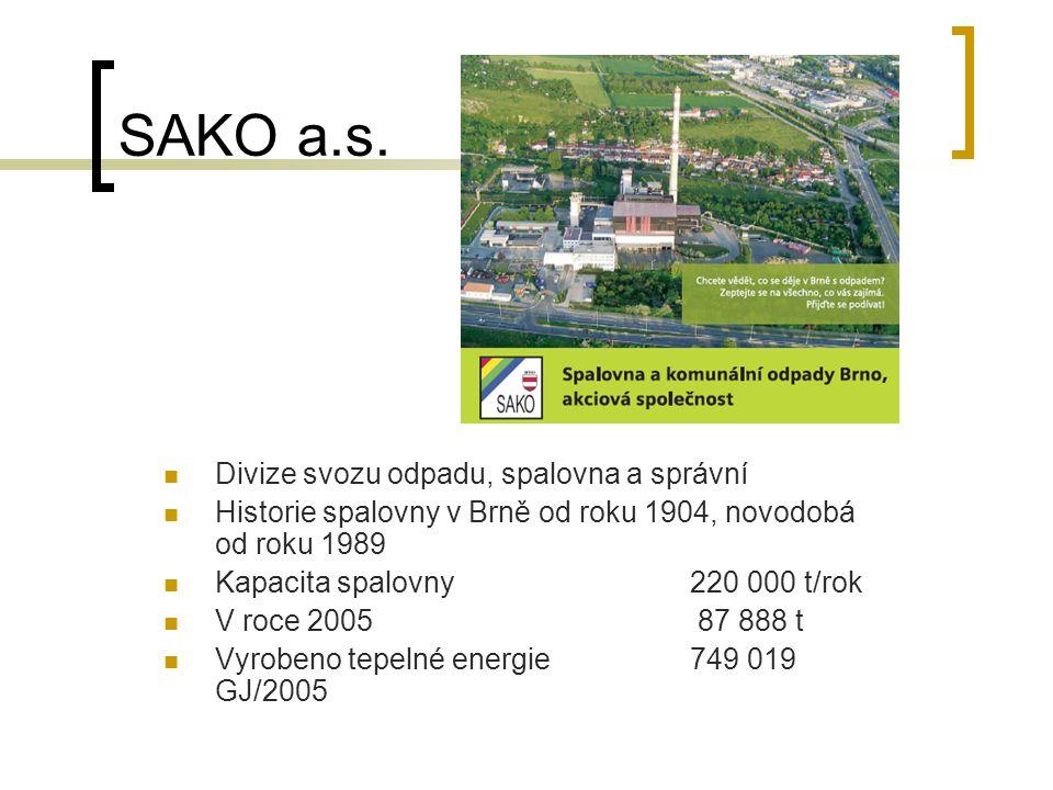 SAKO a.s.