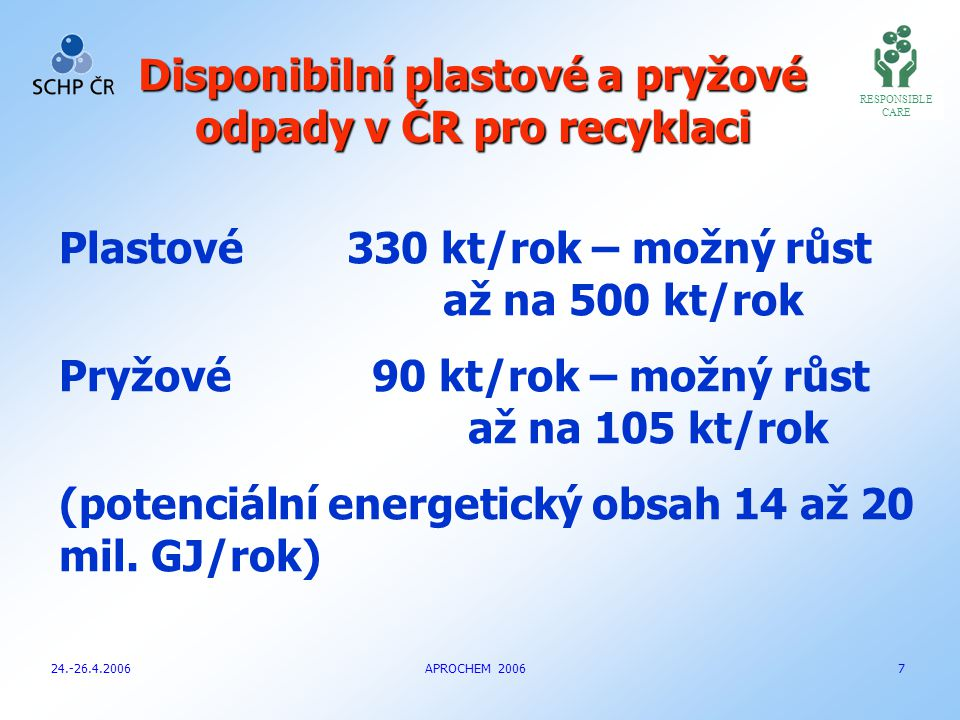 RESPONSIBLE CARE 24.-26.4.2006 APROCHEM 2006 8 E E CO 2 BTP CO 2 E E BT NP E E CO 2 Energ.