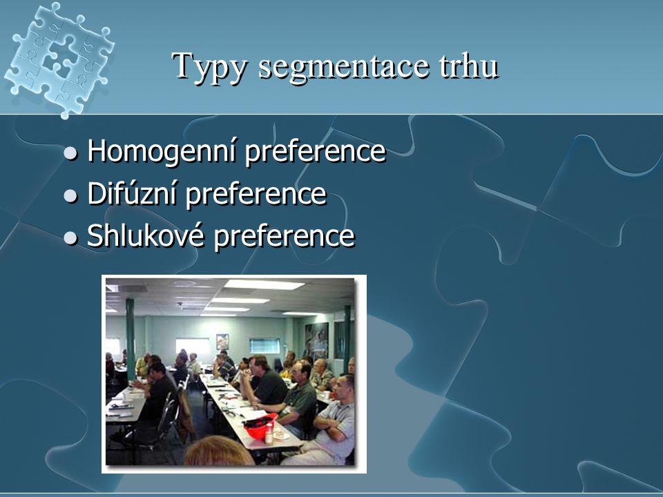 Typy segmentace trhu Homogenní preference Difúzní preference Shlukové preference Homogenní preference Difúzní preference Shlukové preference
