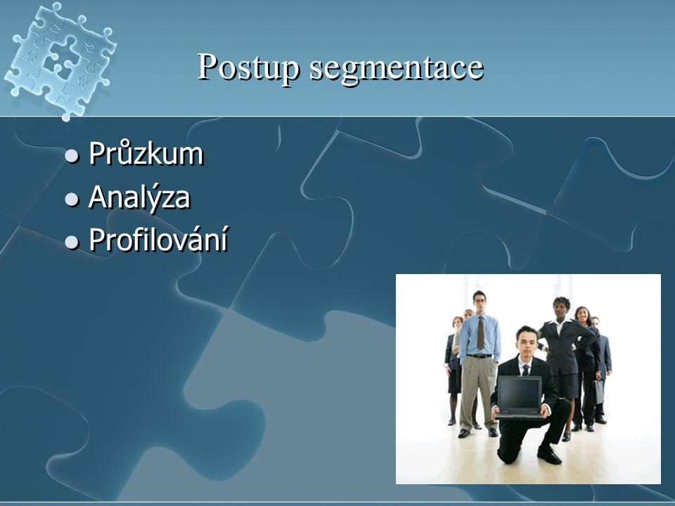 Postup segmentace Průzkum Analýza Profilování Průzkum Analýza Profilování