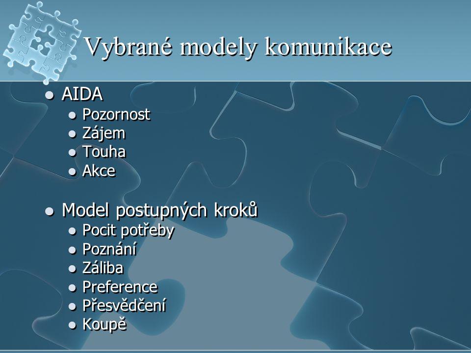 Vybrané modely komunikace AIDA Pozornost Zájem Touha Akce Model postupných kroků Pocit potřeby Poznání Záliba Preference Přesvědčení Koupě AIDA Pozornost Zájem Touha Akce Model postupných kroků Pocit potřeby Poznání Záliba Preference Přesvědčení Koupě