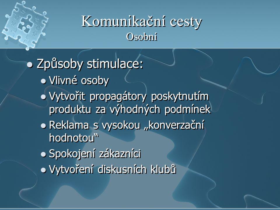 Komunikační cesty Neosobní Způsoby stimulace: Prostředí Události Způsoby stimulace: Prostředí Události