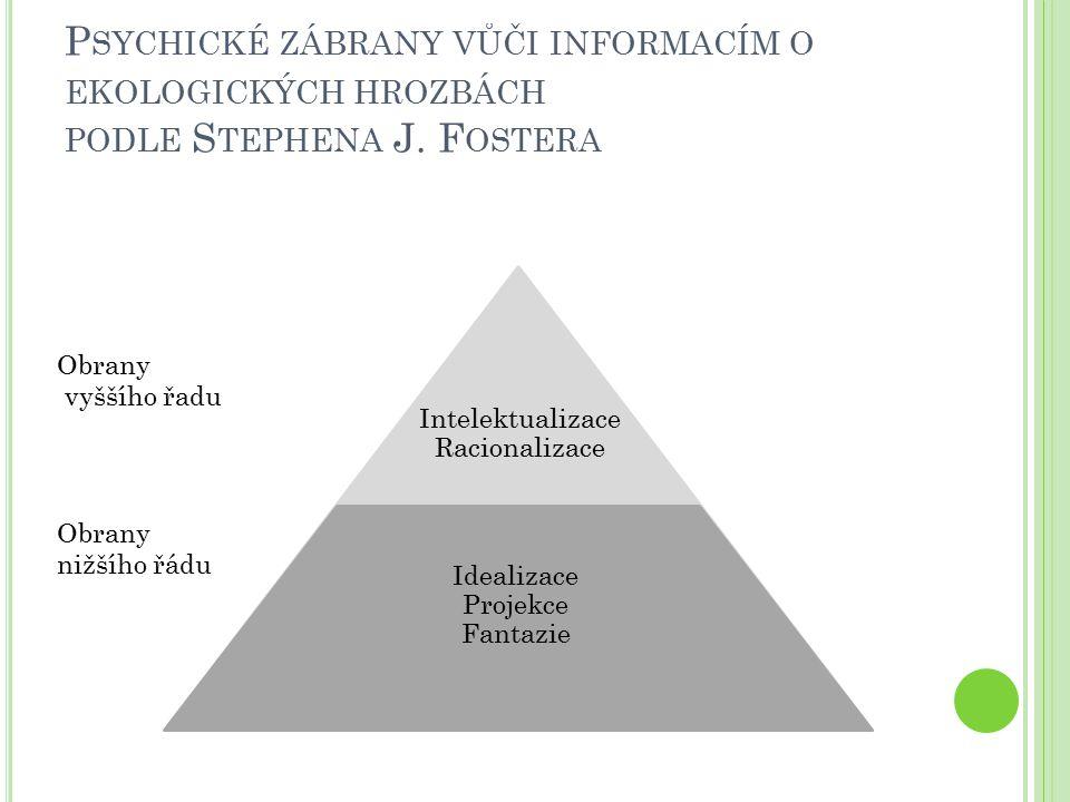 P SYCHICKÉ ZÁBRANY VŮČI INFORMACÍM O EKOLOGICKÝCH HROZBÁCH PODLE S TEPHENA J.