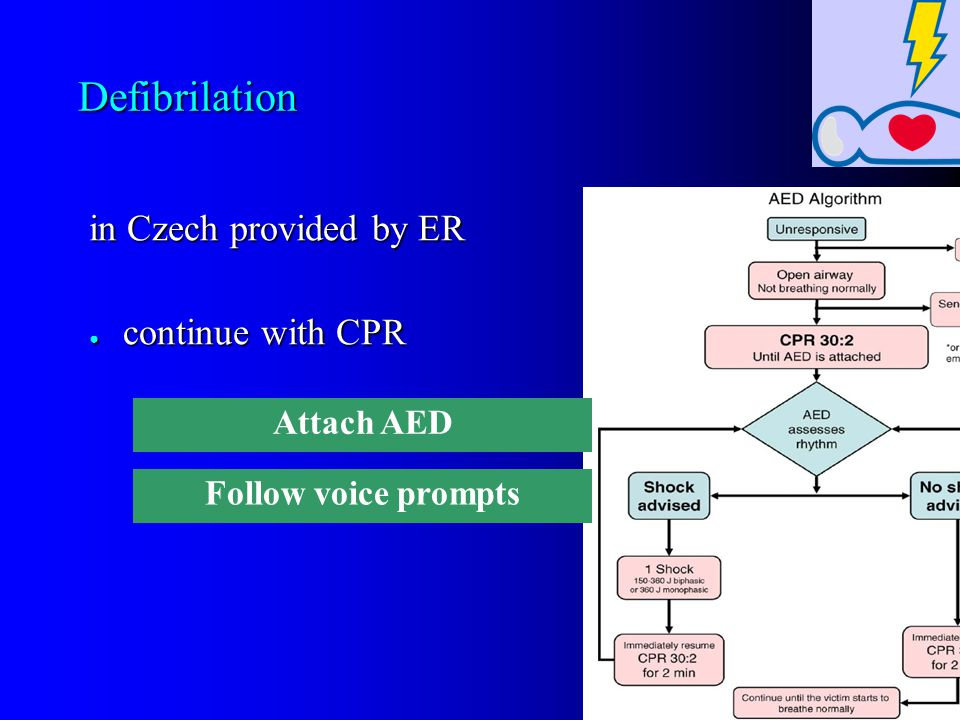 Defibrilation in Czech provided by ER ● continue with CPR Attach AED Follow voice prompts