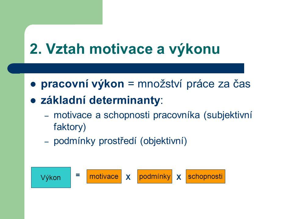2. Vztah motivace a výkonu pracovní výkon = množství práce za čas základní determinanty: – motivace a schopnosti pracovníka (subjektivní faktory) – po