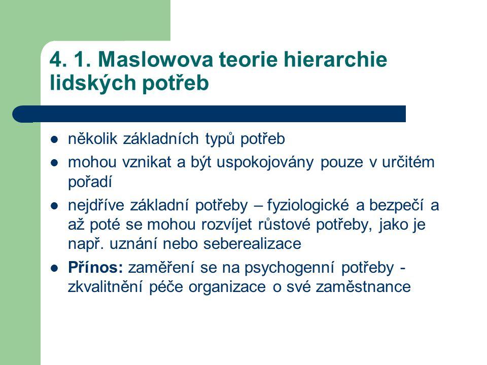 4. 1. Maslowova teorie hierarchie lidských potřeb několik základních typů potřeb mohou vznikat a být uspokojovány pouze v určitém pořadí nejdříve zákl
