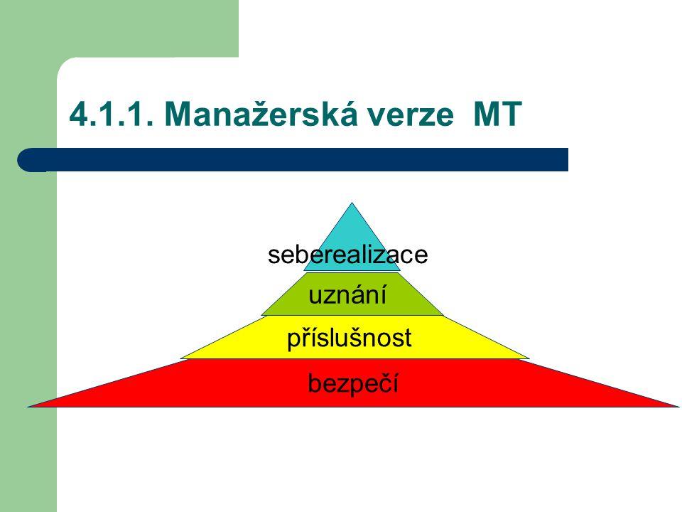 4.1.1. Manažerská verze MT seberealizace uznání příslušnost bezpečí