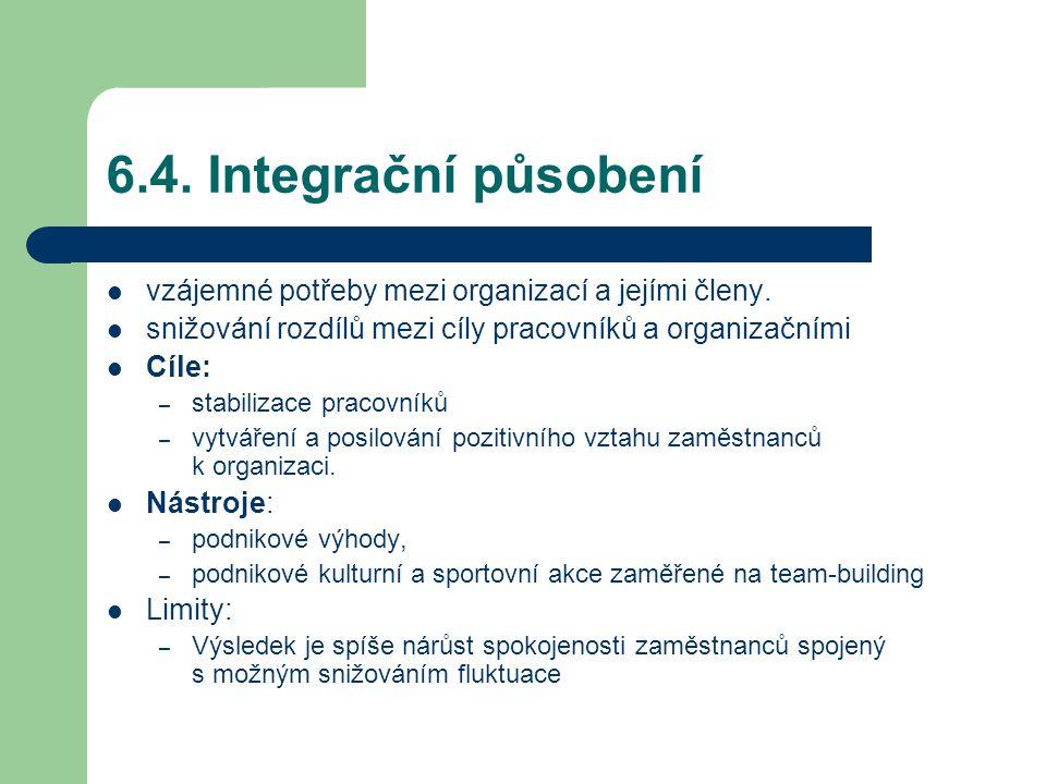 6.4. Integrační působení vzájemné potřeby mezi organizací a jejími členy. snižování rozdílů mezi cíly pracovníků a organizačními Cíle: – stabilizace p