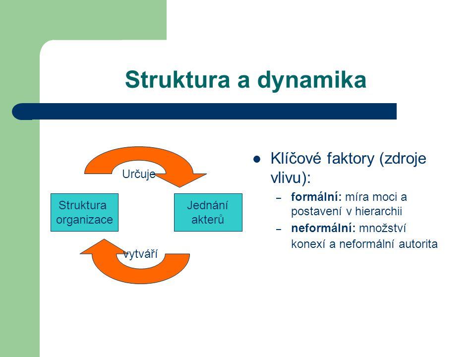 Struktura a dynamika Klíčové faktory (zdroje vlivu): – formální: míra moci a postavení v hierarchii – neformální: množství konexí a neformální autorit
