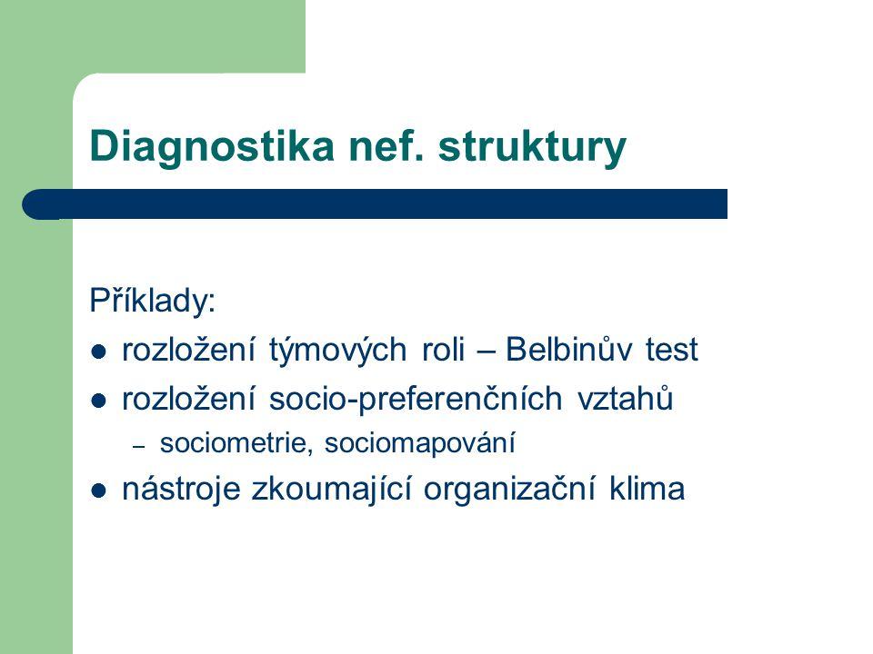 Diagnostika nef. struktury Příklady: rozložení týmových roli – Belbinův test rozložení socio-preferenčních vztahů – sociometrie, sociomapování nástroj