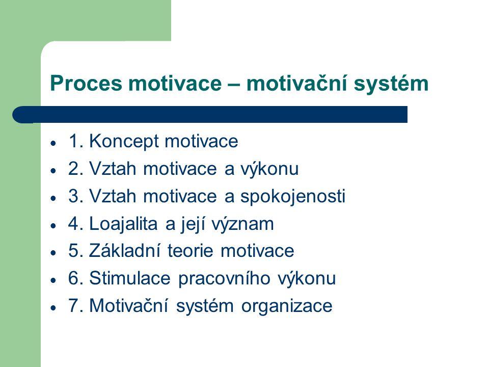Proces motivace – motivační systém  1. Koncept motivace  2. Vztah motivace a výkonu  3. Vztah motivace a spokojenosti  4. Loajalita a její význam