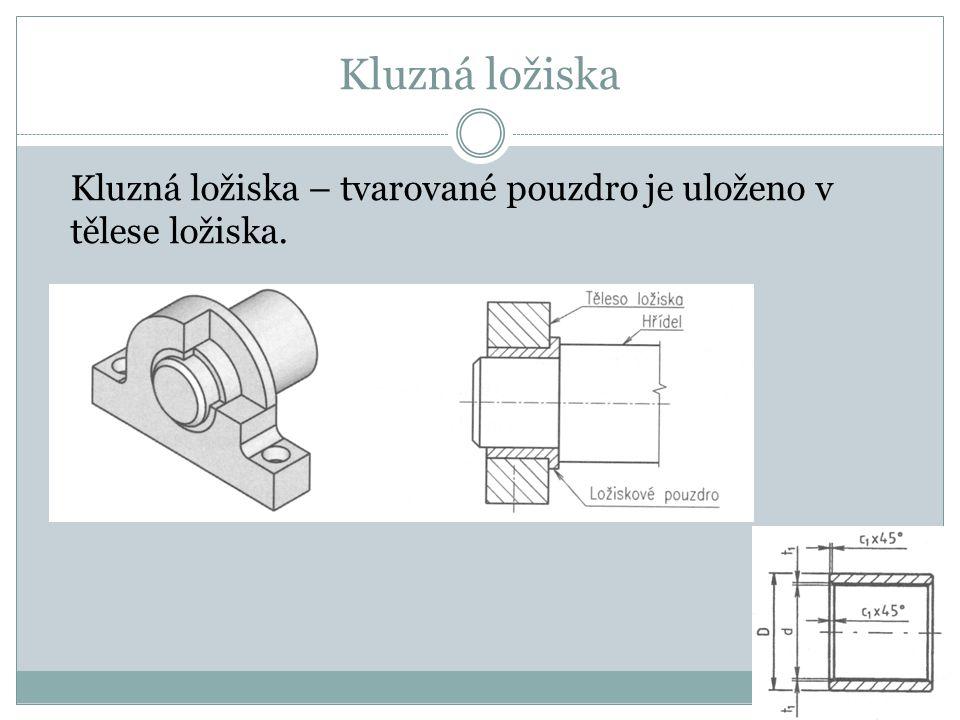 Kluzná ložiska Kluzná ložiska – tvarované pouzdro je uloženo v tělese ložiska.