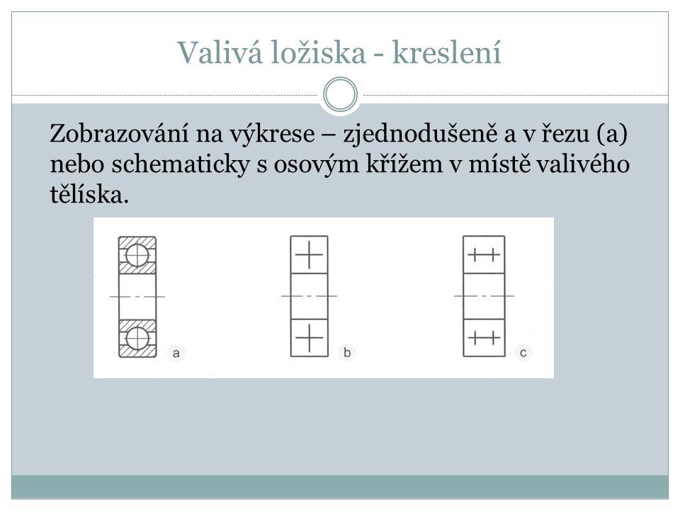 Valivá ložiska - kreslení Zobrazování na výkrese – zjednodušeně a v řezu (a) nebo schematicky s osovým křížem v místě valivého tělíska.