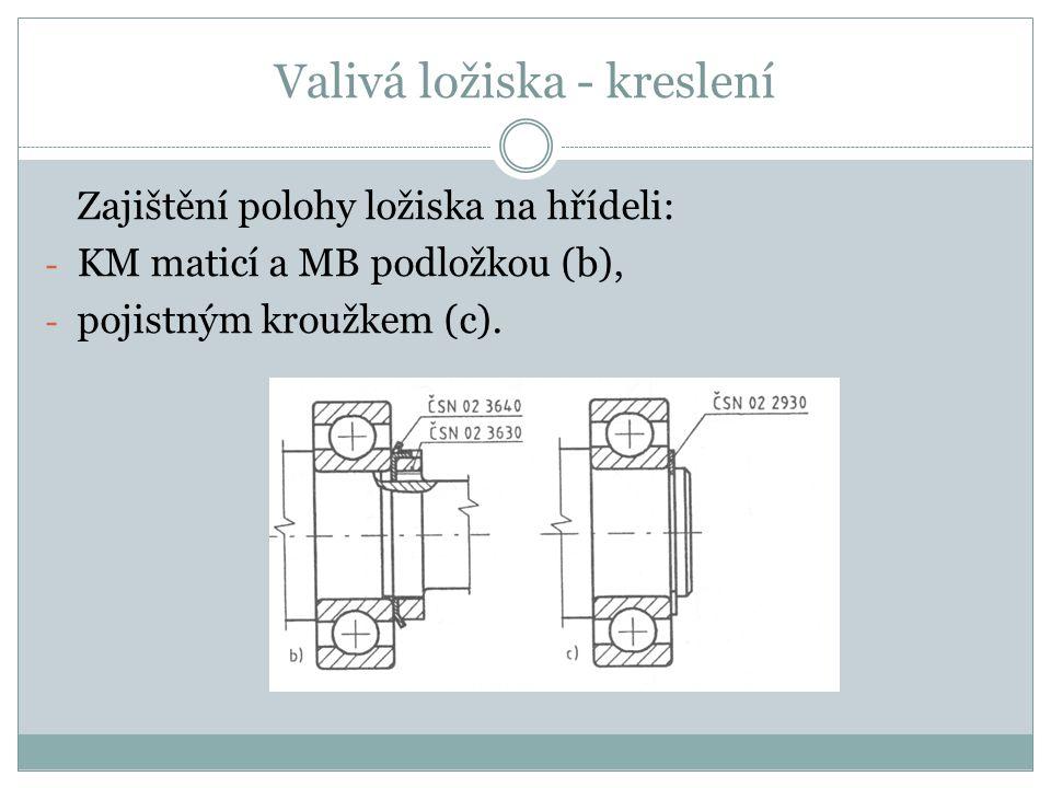 Valivá ložiska - kreslení Zajištění polohy ložiska na hřídeli: - KM maticí a MB podložkou (b), - pojistným kroužkem (c).