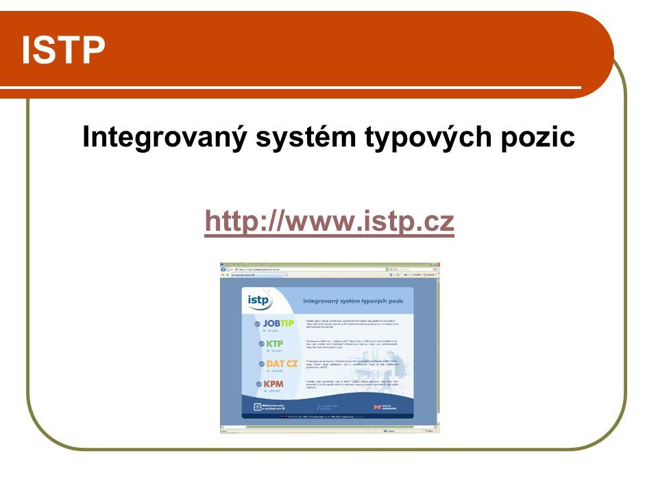 ISTP Integrovaný systém typových pozic http://www.istp.cz