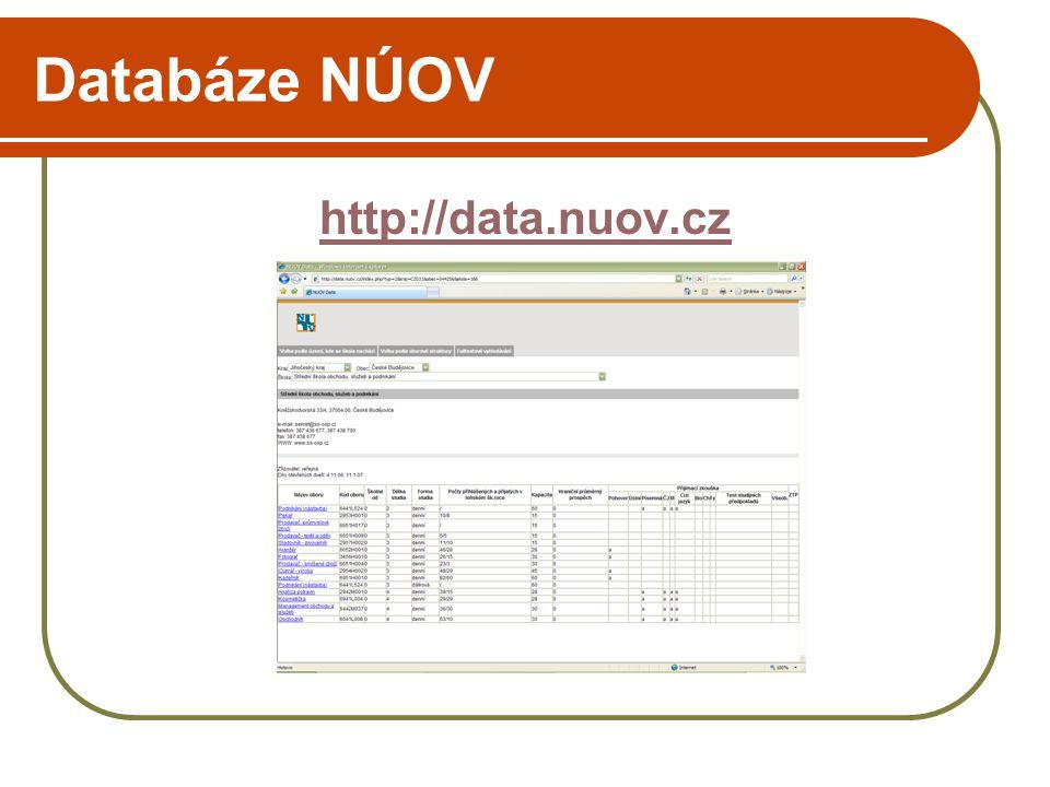 Databáze NÚOV Možnost hledání škol podle: lokace (kraj, obec a název); oborové struktury (stupeň vzdělání a požadovaný obor); fulltextově.