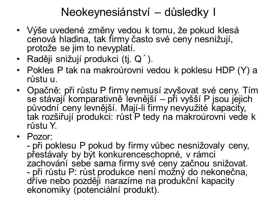 Neokeynesiánství – důsledky I Výše uvedené změny vedou k tomu, že pokud klesá cenová hladina, tak firmy často své ceny nesnižují, protože se jim to ne