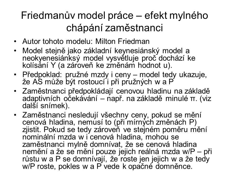 Friedmanův model práce – efekt mylného chápání zaměstnanci Autor tohoto modelu: Milton Friedman Model stejně jako základní keynesiánský model a neokye