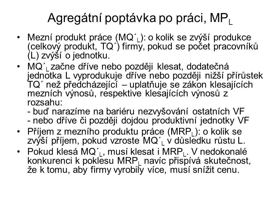 Agregátní poptávka po práci, MP L Mezní produkt práce (MQ´ L ): o kolik se zvýší produkce (celkový produkt, TQ´) firmy, pokud se počet pracovníků (L)