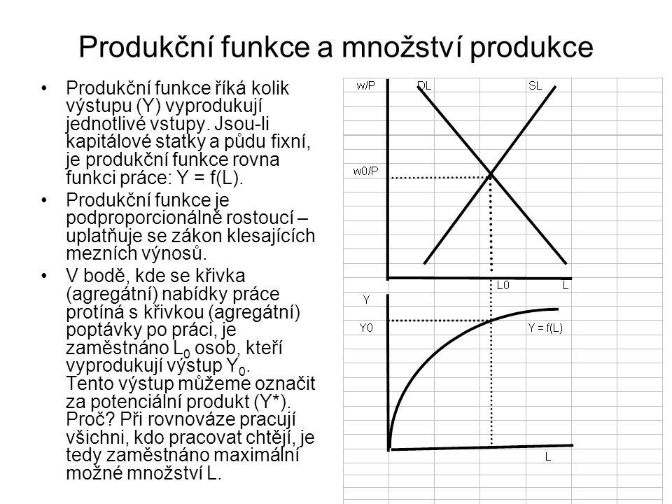 Produkční funkce a množství produkce Produkční funkce říká kolik výstupu (Y) vyprodukují jednotlivé vstupy. Jsou-li kapitálové statky a půdu fixní, je
