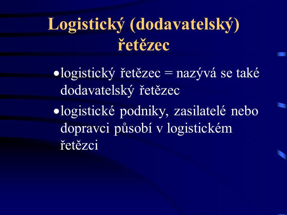 Logistický (dodavatelský) řetězec  logistický řetězec = nazývá se také dodavatelský řetězec  logistické podniky, zasilatelé nebo dopravci působí v l