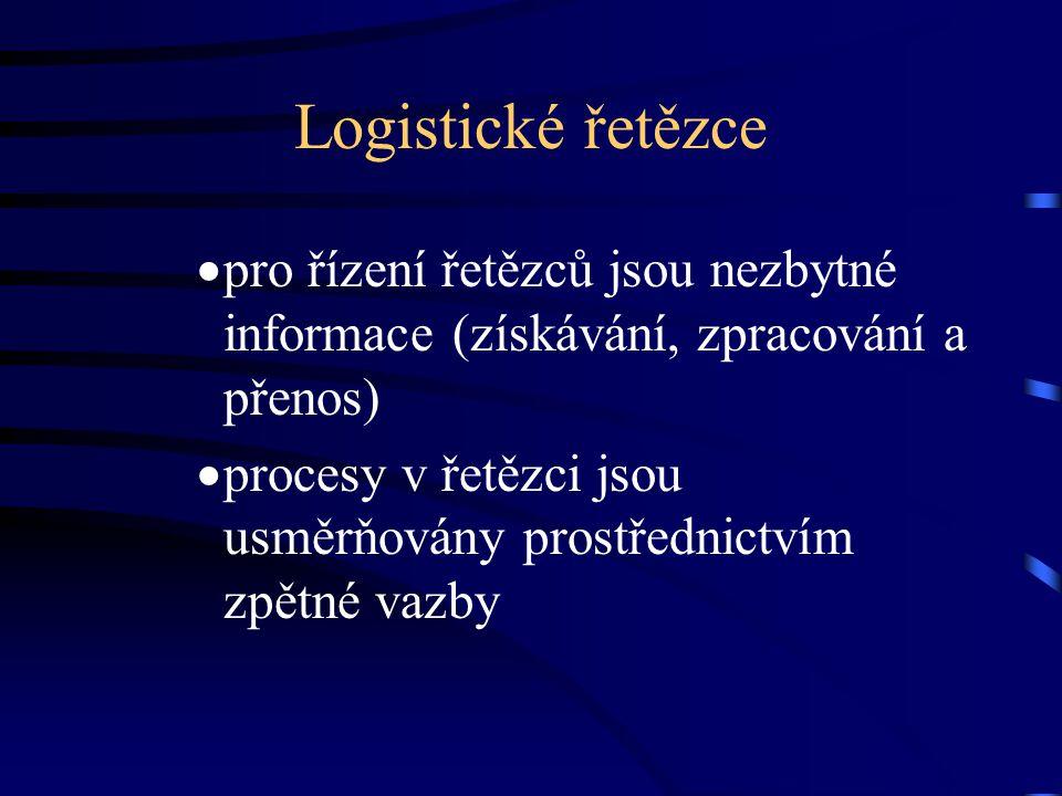 Logistické řetězce  pro řízení řetězců jsou nezbytné informace (získávání, zpracování a přenos)  procesy v řetězci jsou usměrňovány prostřednictvím