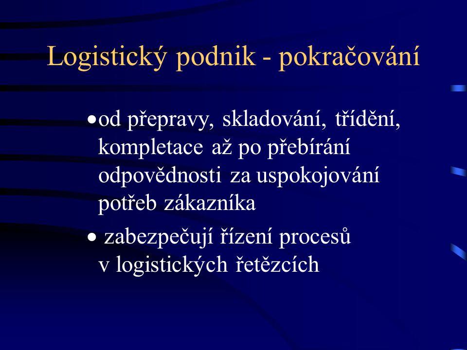 Logistický podnik  poskytovatel logistických služeb, který nabízí řízení výrobcova logistického řetězce  podniky se zapojují do logistických řetězců více podniků