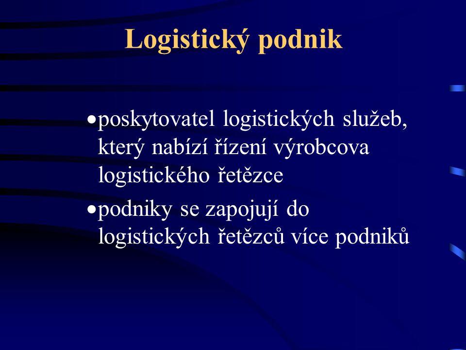 Logistický podnik - charakteristika  optimalizují logistické služby a snižují logistické náklady  hrozí riziko penalizace, je-li horší kvalita služeb  riziko pro poskytovatele logistických služeb je nutnost kapitálových investic