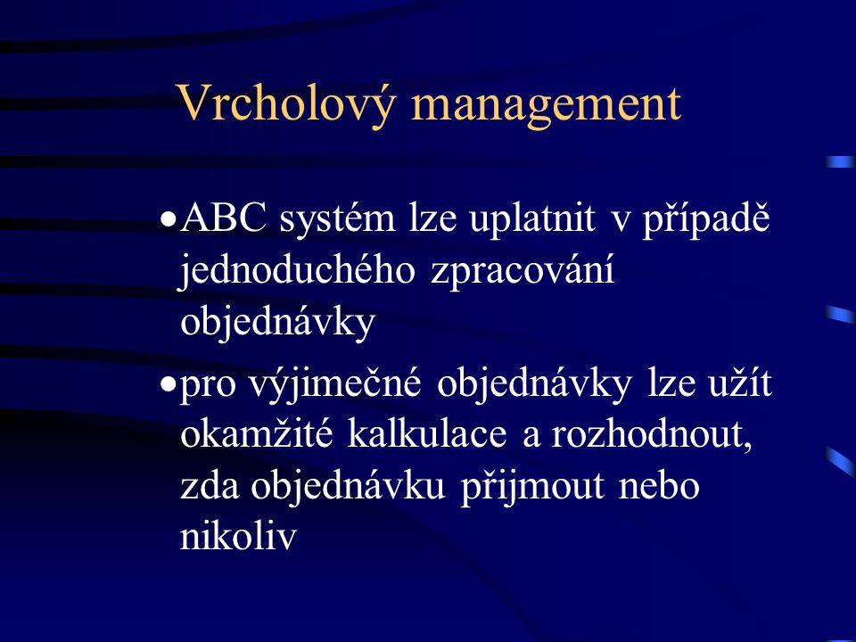 Vrcholový management  ABC systém lze uplatnit v případě jednoduchého zpracování objednávky  pro výjimečné objednávky lze užít okamžité kalkulace a r
