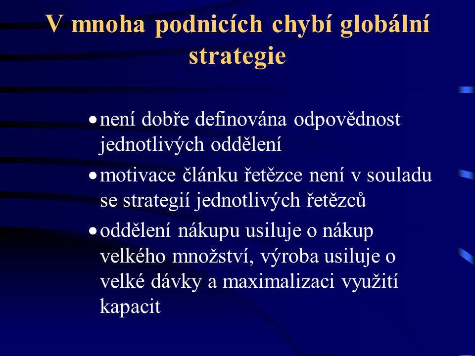 V mnoha podnicích chybí globální strategie  není dobře definována odpovědnost jednotlivých oddělení  motivace článku řetězce není v souladu se strat