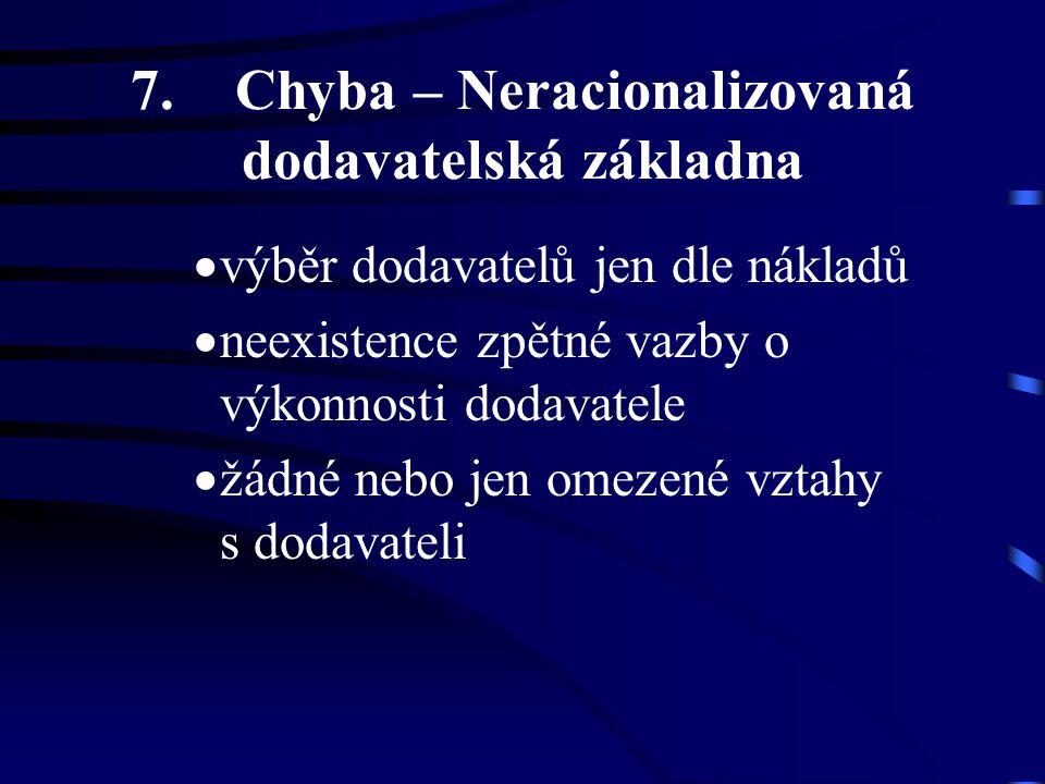7.Chyba – Neracionalizovaná dodavatelská základna  výběr dodavatelů jen dle nákladů  neexistence zpětné vazby o výkonnosti dodavatele  žádné nebo j