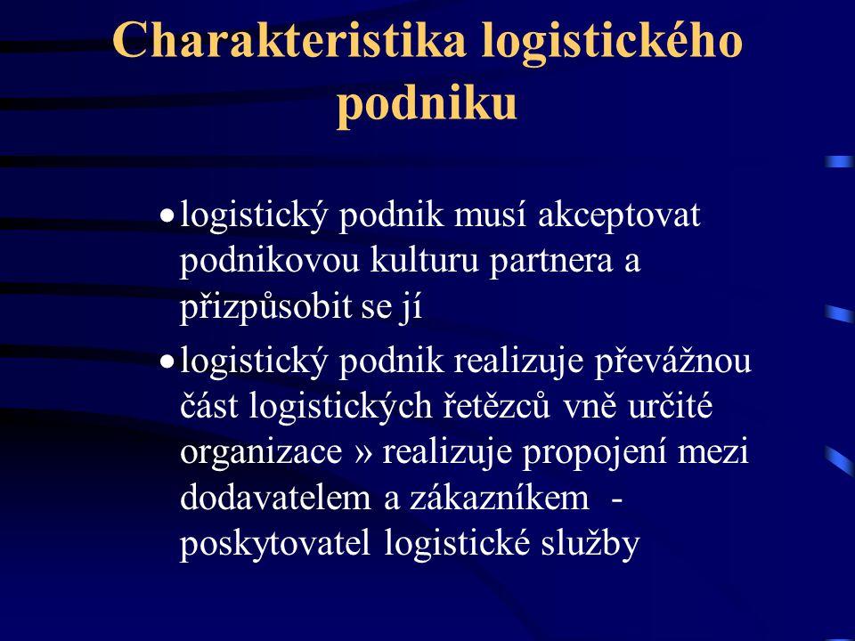 Charakteristika logistického podniku  logistický podnik musí akceptovat podnikovou kulturu partnera a přizpůsobit se jí  logistický podnik realizuje