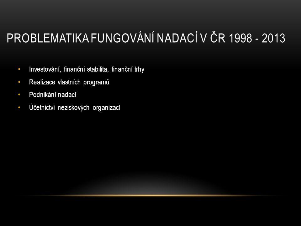 PROBLEMATIKA FUNGOVÁNÍ NADACÍ V ČR 1998 - 2013 Investování, finanční stabilita, finanční trhy Realizace vlastních programů Podnikání nadací Účetnictví neziskových organizací