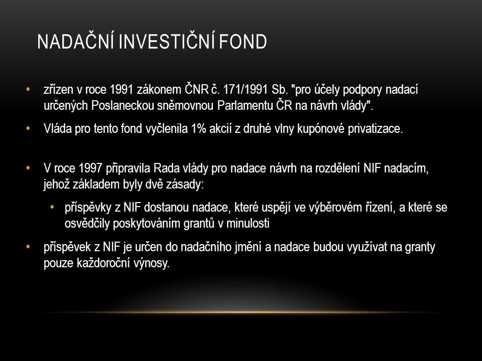 NADAČNÍ INVESTIČNÍ FOND zřízen v roce 1991 zákonem ČNR č.
