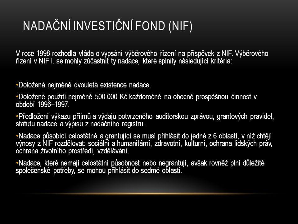 NADAČNÍ INVESTIČNÍ FOND (NIF) V roce 1998 rozhodla vláda o vypsání výběrového řízení na příspěvek z NIF.
