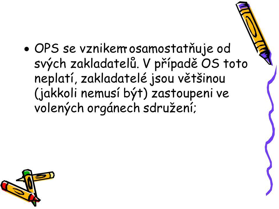  OPS se vznikem osamostatňuje od svých zakladatelů.