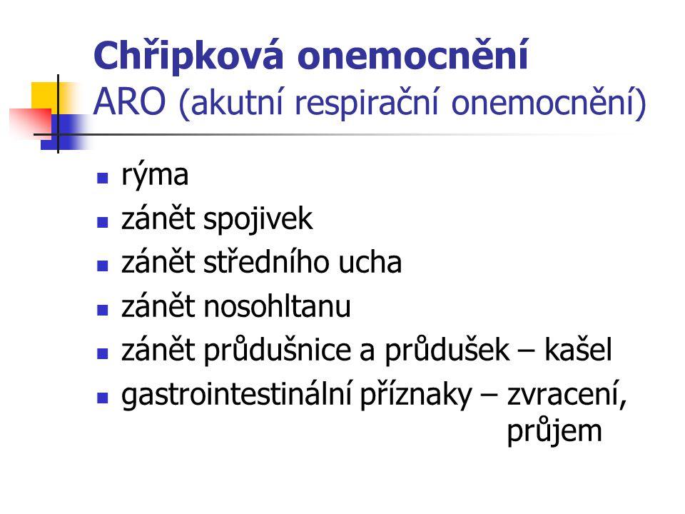 Chřipková onemocnění ARO (akutní respirační onemocnění) výskyt JAROLÉTOPODZIMZIMA rinoviry xxx coronaviry xx paramyxoviry xxx adenoviry xx ortomyxoviry (sezónní chřipka) xx