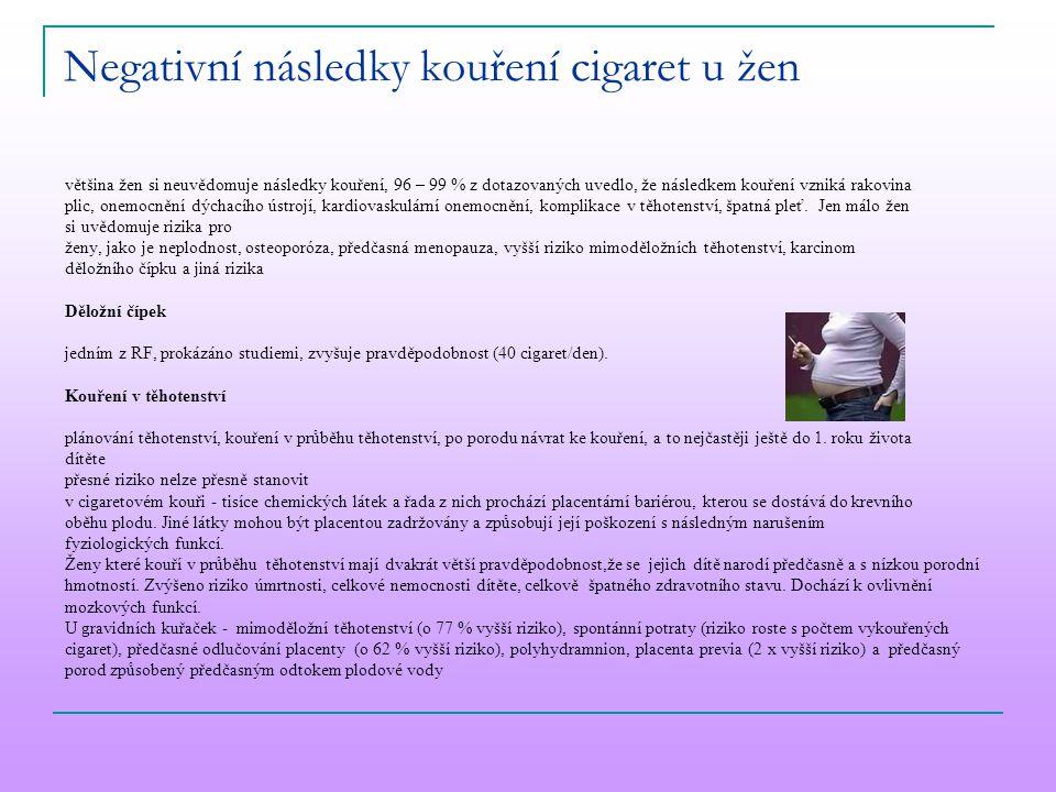 Negativní následky kouření cigaret u žen většina žen si neuvědomuje následky kouření, 96 – 99 % z dotazovaných uvedlo, že následkem kouření vzniká rak