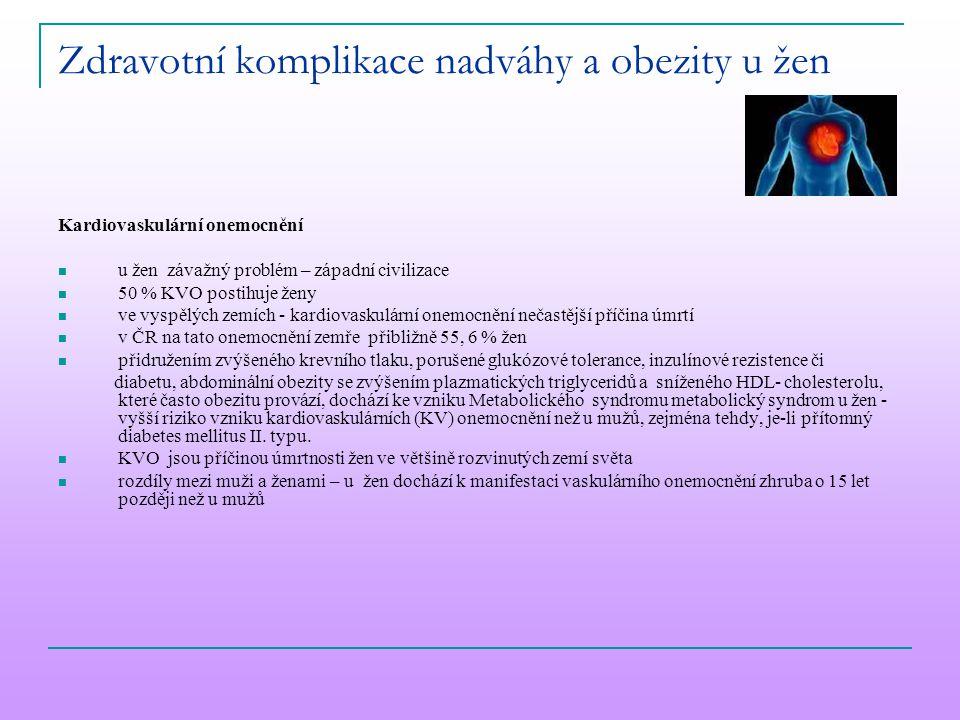 Zdravotní komplikace nadváhy a obezity u žen Kardiovaskulární onemocnění u žen závažný problém – západní civilizace 50 % KVO postihuje ženy ve vyspělý