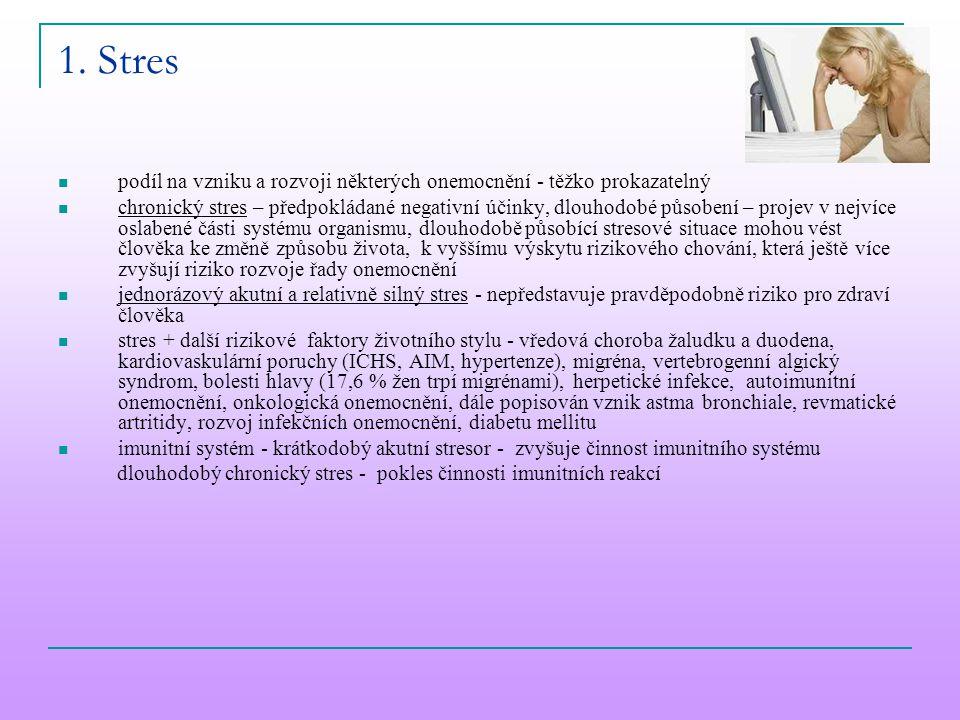 1. Stres podíl na vzniku a rozvoji některých onemocnění - těžko prokazatelný chronický stres – předpokládané negativní účinky, dlouhodobé působení – p