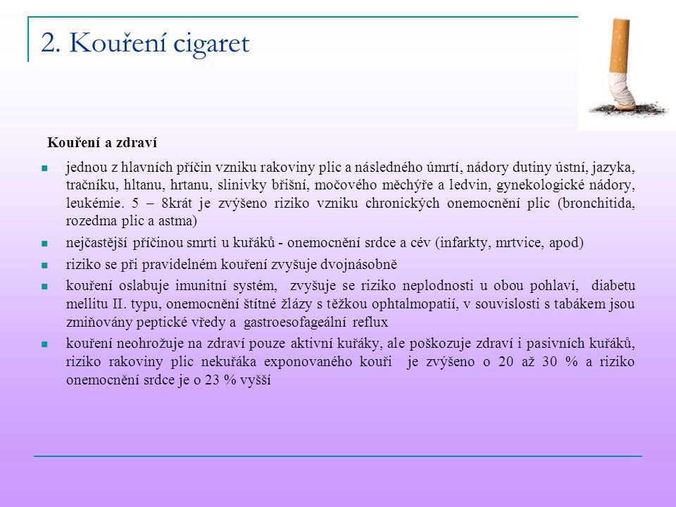 2. Kouření cigaret Kouření a zdraví jednou z hlavních příčin vzniku rakoviny plic a následného úmrtí, nádory dutiny ústní, jazyka, tračníku, hltanu, h