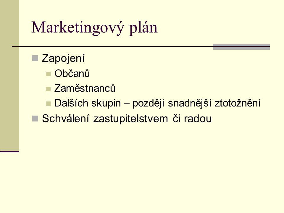 Marketingový plán Zapojení Občanů Zaměstnanců Dalších skupin – později snadnější ztotožnění Schválení zastupitelstvem či radou