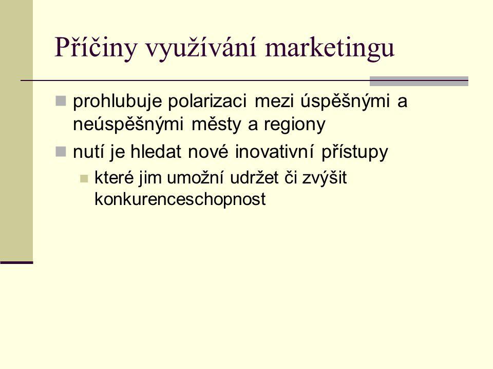 Příčiny využívání marketingu prohlubuje polarizaci mezi úspěšnými a neúspěšnými městy a regiony nutí je hledat nové inovativní přístupy které jim umož