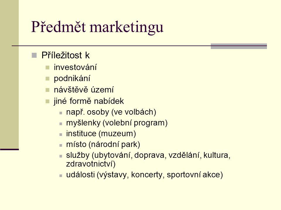 Předmět marketingu Příležitost k investování podnikání návštěvě území jiné formě nabídek např. osoby (ve volbách) myšlenky (volební program) instituce