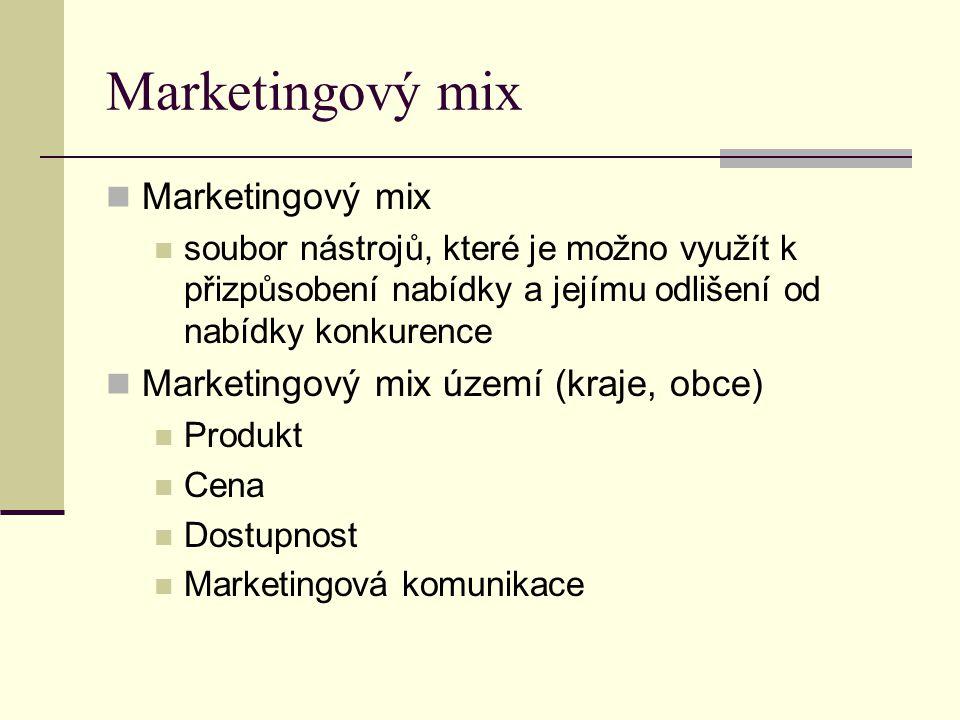 Marketingový mix soubor nástrojů, které je možno využít k přizpůsobení nabídky a jejímu odlišení od nabídky konkurence Marketingový mix území (kraje,