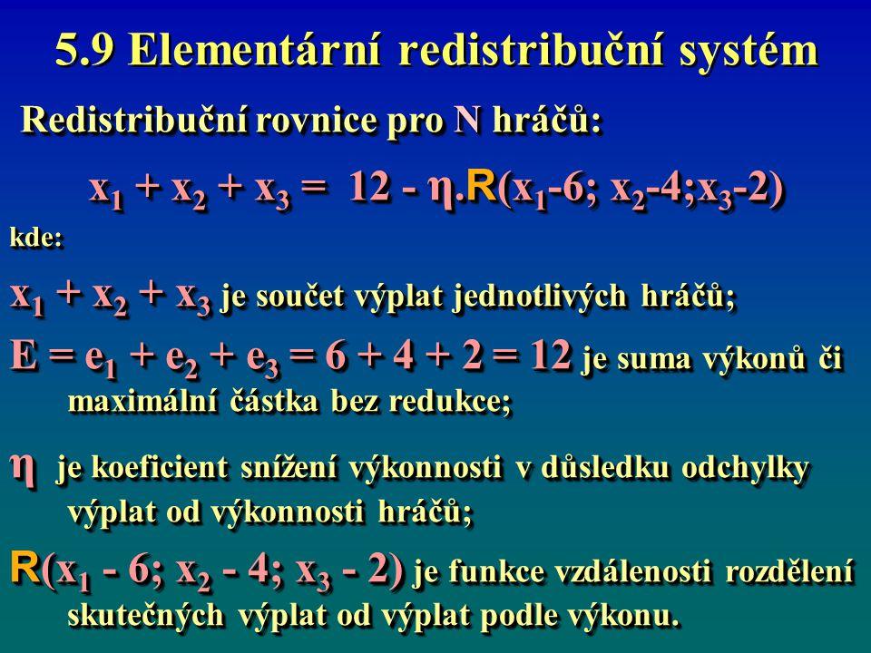 5.9 Elementární redistribuční systém Redistribuční rovnice pro N hráčů: Redistribuční rovnice pro N hráčů: x 1 + x 2 + x 3 = 12 - η.